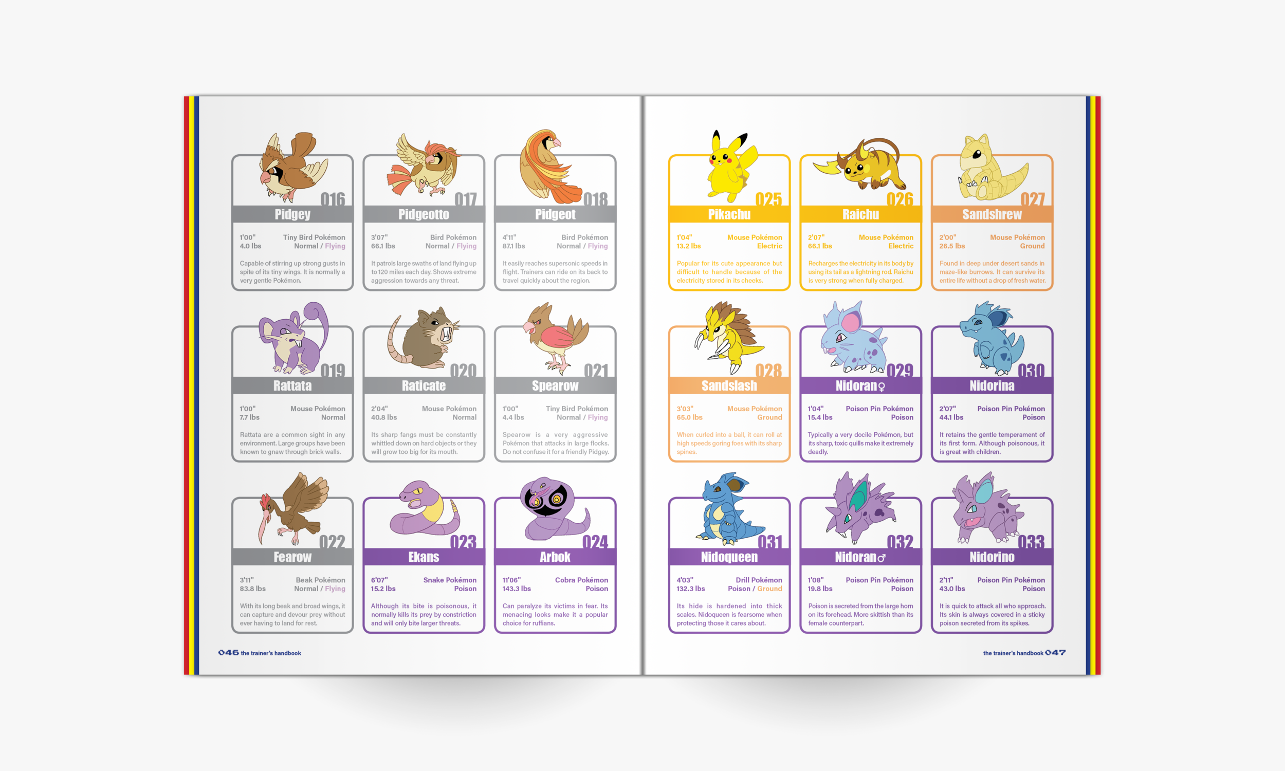 trainersguidepage_24.png