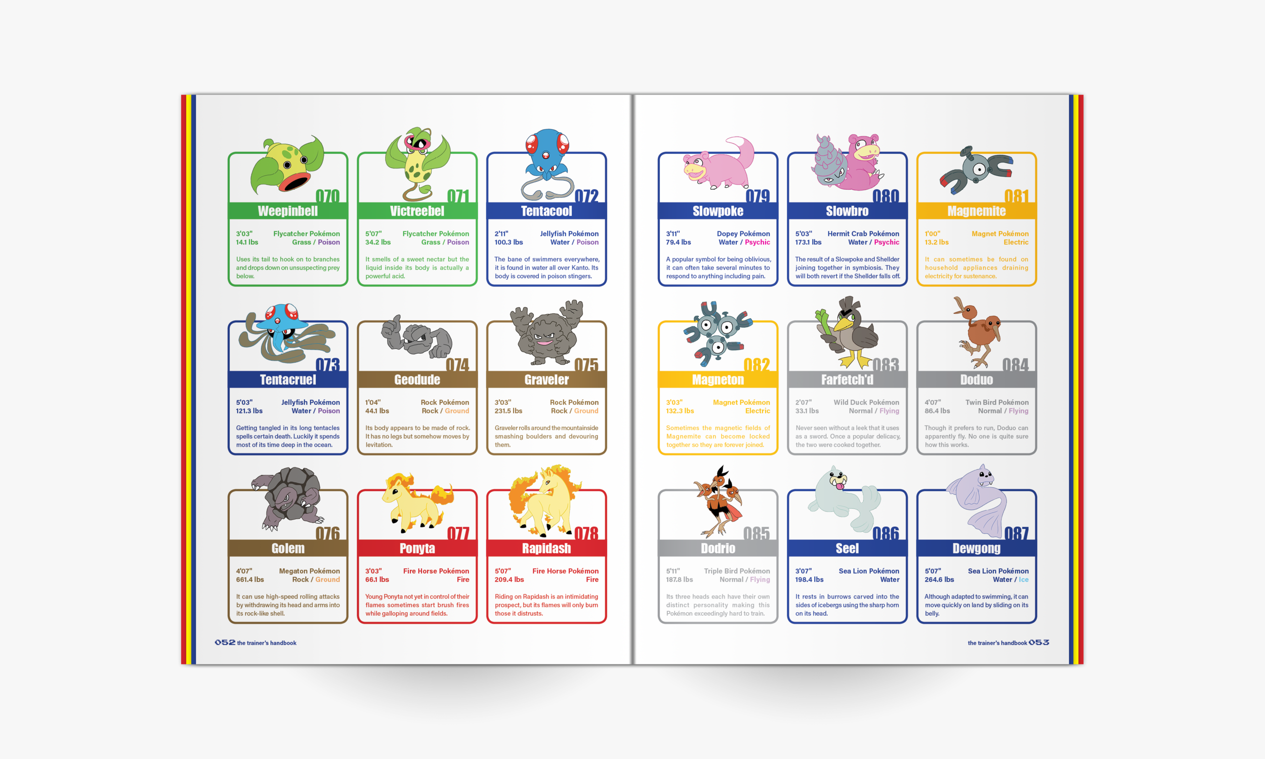 trainersguidepage_27.png