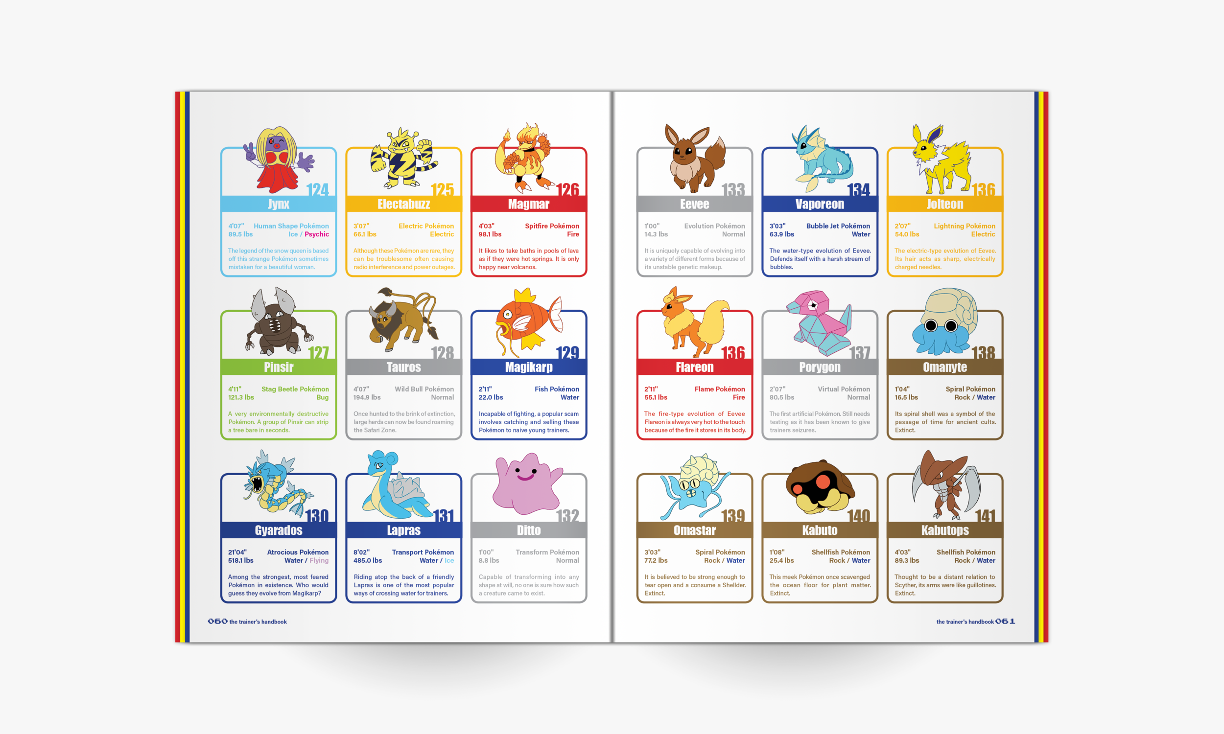 trainersguidepage_31.png