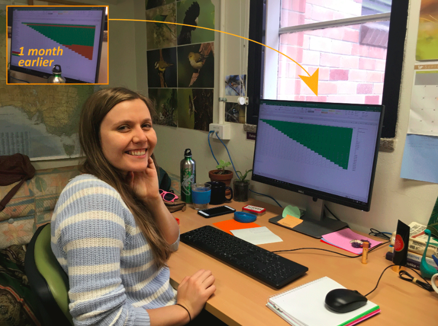 Wowsa  Bec , all green! Over 2 months of counting down the crazy amounts of sensitivity analyses for the super exciting & new  Predator-Prey-Habitat model , stay tuned for its impending release to the world.