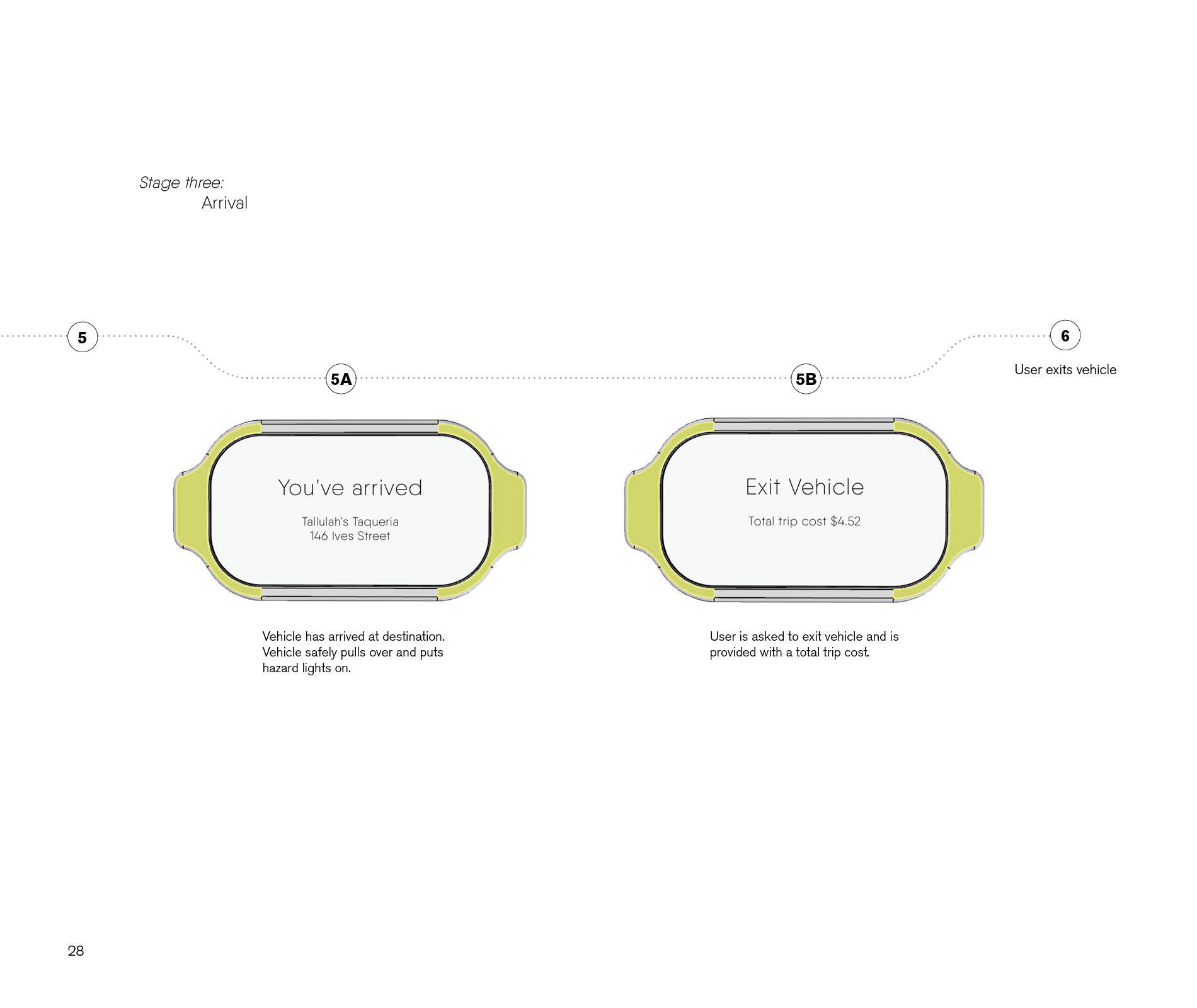 Userflow.bookexcerpt4.jpg
