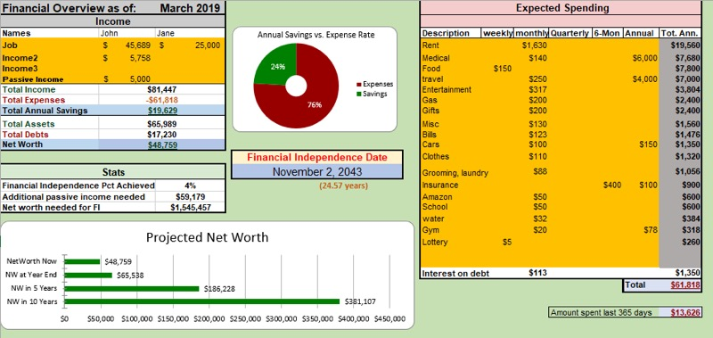Finance_class_chart.jpg