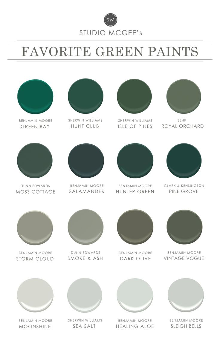 Here are some great green paint options. Image source:  Studio McGee