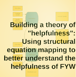 "Gomes, M.  and Ma, W. (in progress) ""Building a local theory of helpfulness: Using structural equation mapping to better understand the helpfulness of First-Year Writing.""  Assessing Writing ."