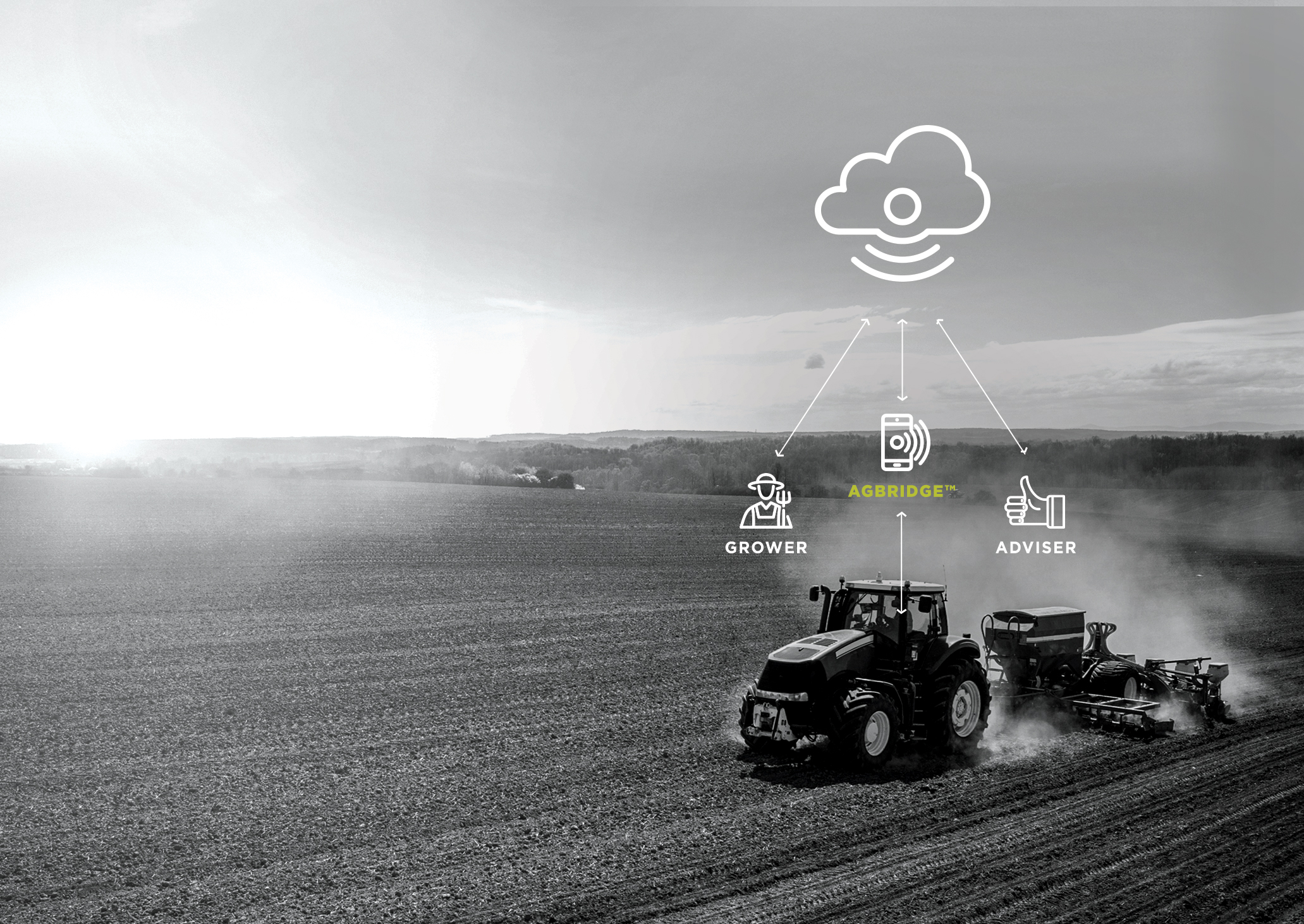 Precision Ag Data is transported to and from a smart device via the AGBRIDGE™ App