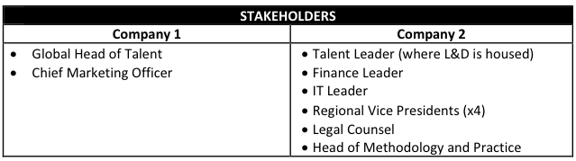 Stakeholder table image.png