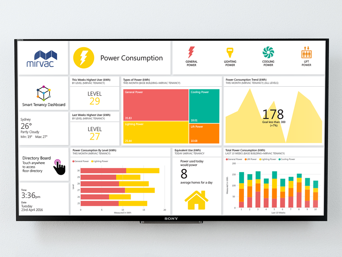 Mirvac Smart Tenancy Dashboard.png