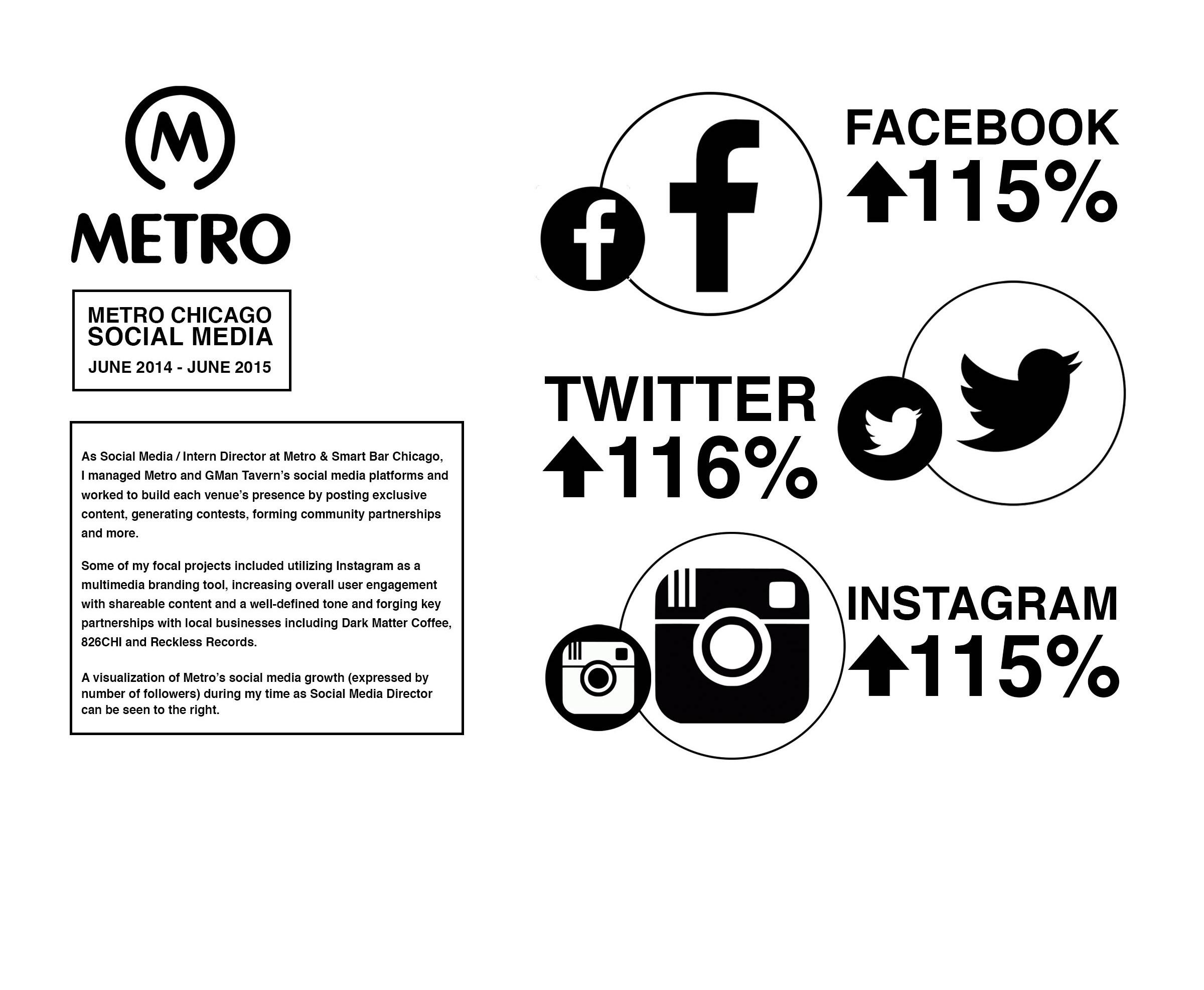 metro infographic.jpg