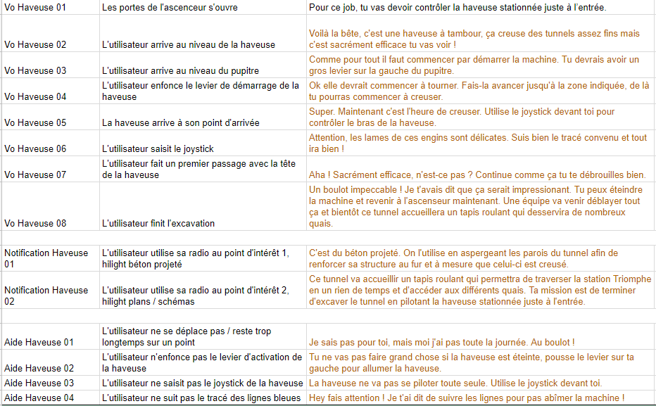 Some of the dialogues I had to write in french in order to guide the player through the experience. 1/2