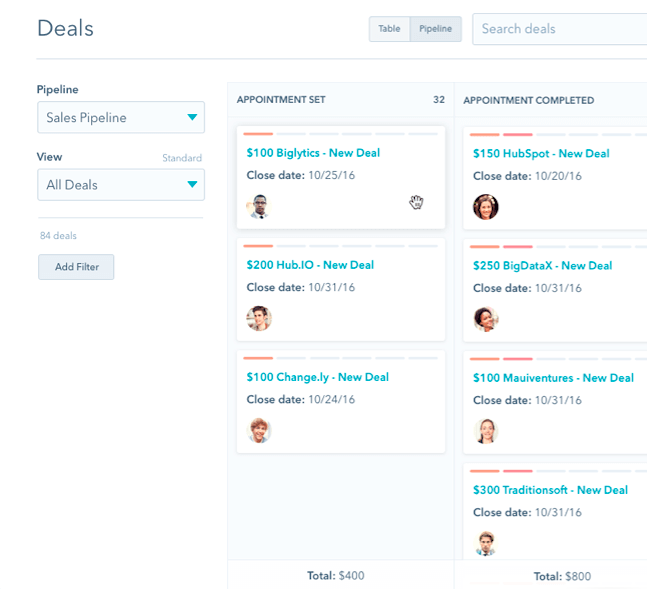 Hubspot deal stages.png