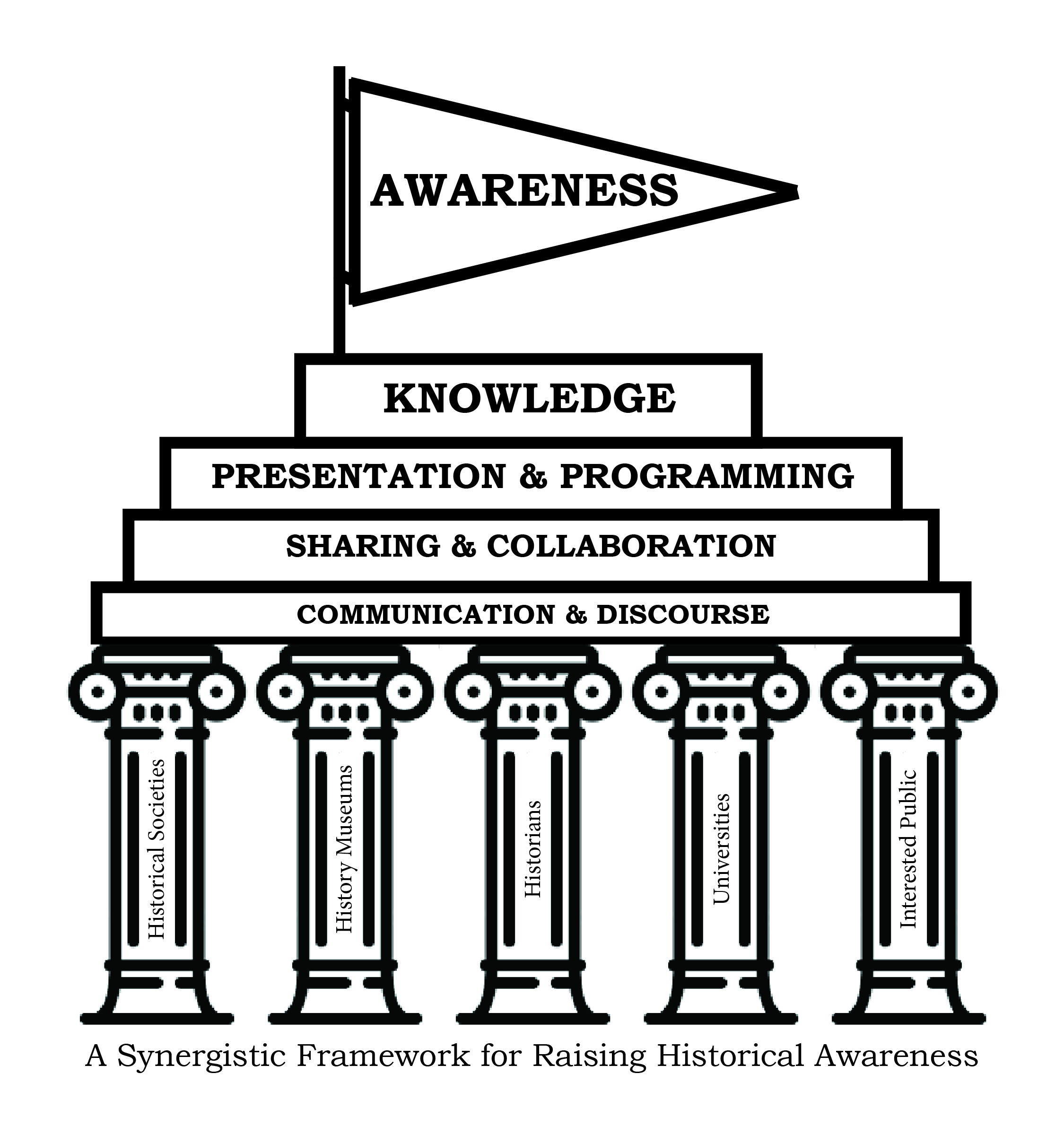 EC-CHAP - A Framework for Raising Historical Awareness.jpg