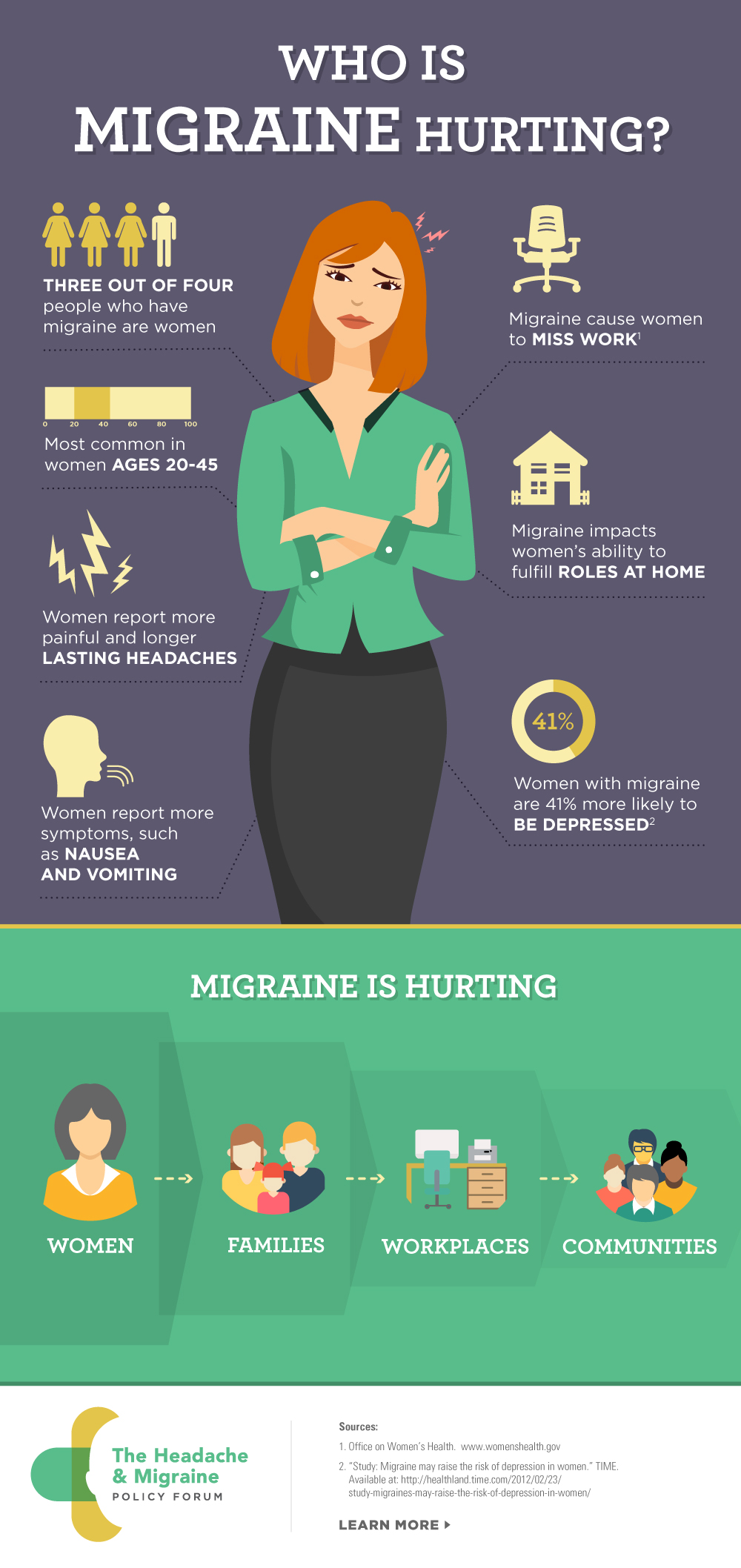 HMPF_Migraine_ImpactOnWomen_Infographic.jpg