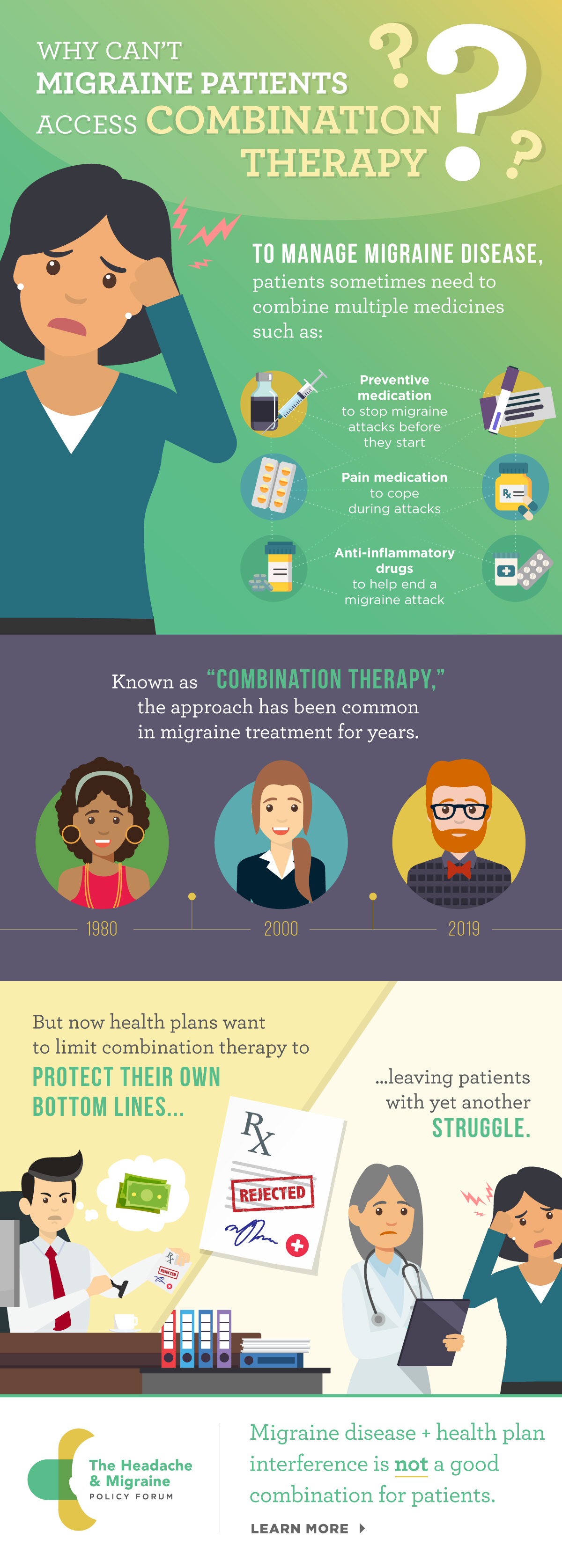 HMPF_Combination Therapy_Infographic_May 2019.jpg
