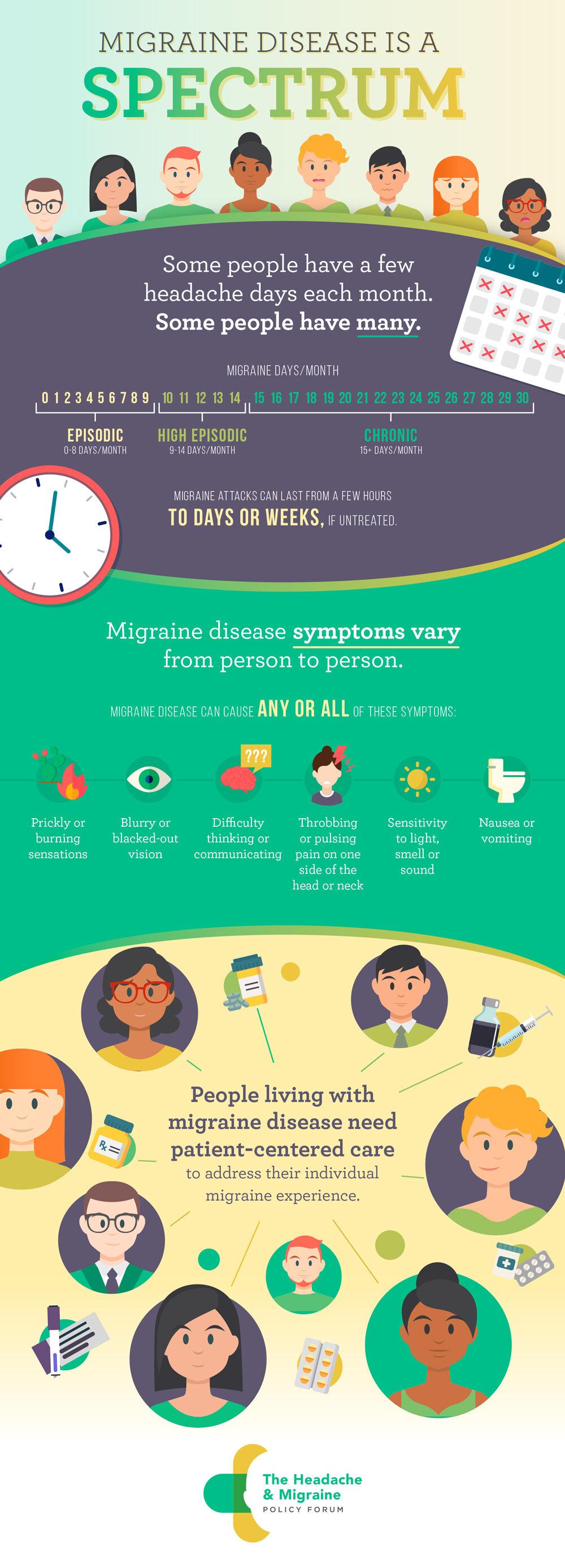 HMPF_Migraine_Spectrum_Infographic.jpg