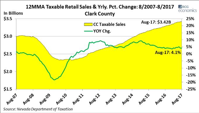 retail sales.PNG