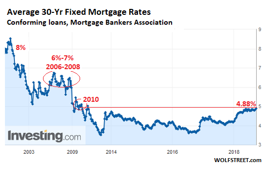 mortgage2.PNG