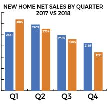 Home Builders Research January 2019 Vol 375