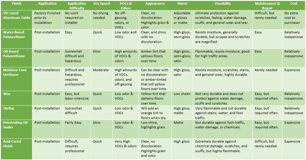 table of finishes.png