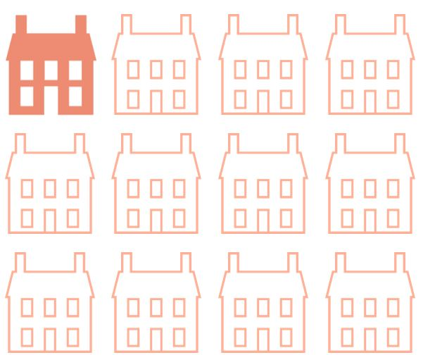 Inclusionary Zoning Recommendations - April 23rd Workshop