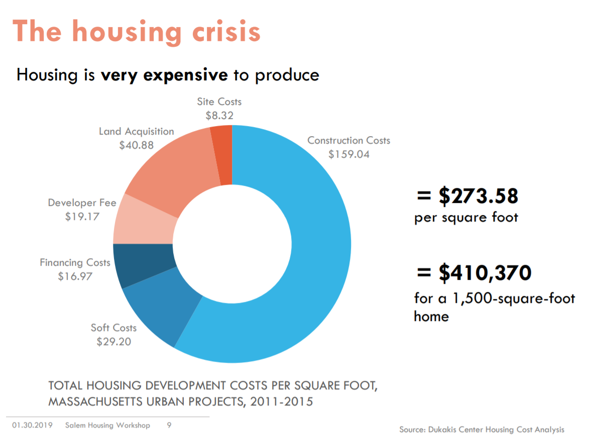 housing cost.png