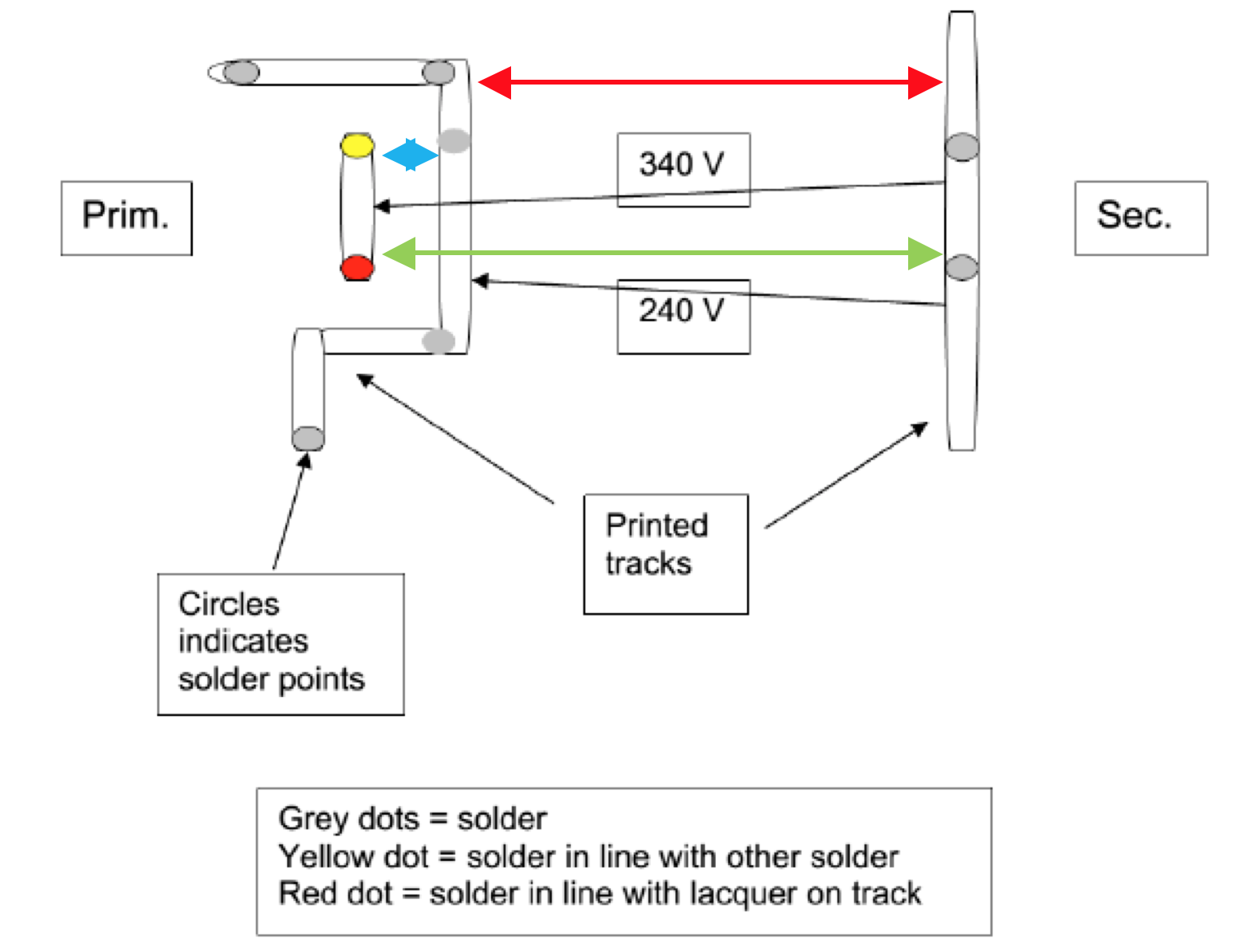 ILL. 1 PWB insulation Working voltage example