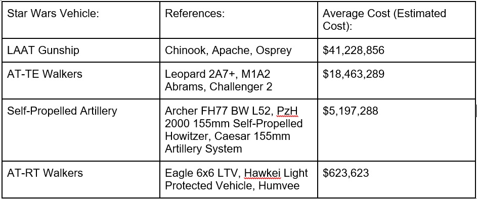 ground vehicle costs.jpg
