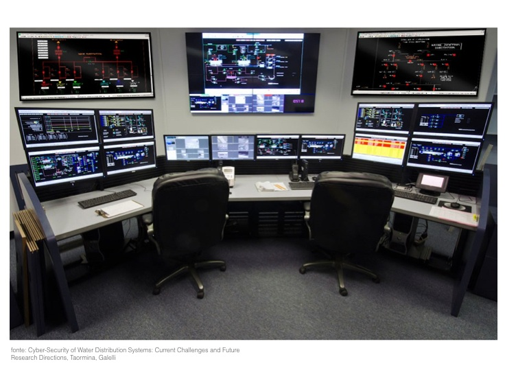A view of a typical control room, from Ginevra's MA Thesis, April 2019.