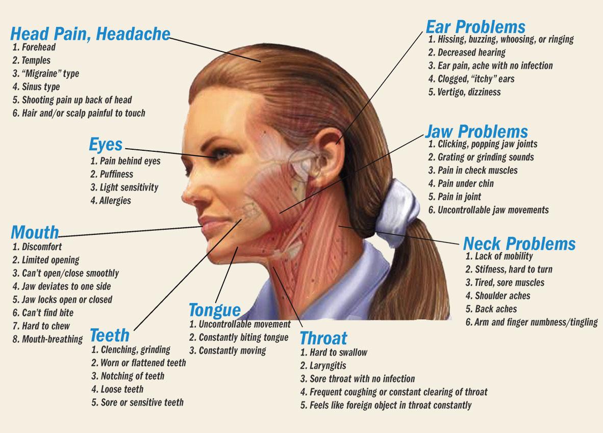 The-Emergency-Dentist-Sydney-TMJ-and-TMD-sleep-Disorder.jpg