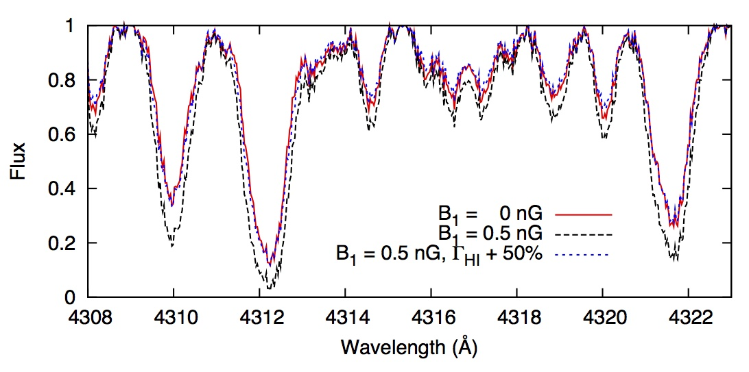 Synthetic Lyman-alpha forest and the effect of adding a primordial magnetic field (2013).