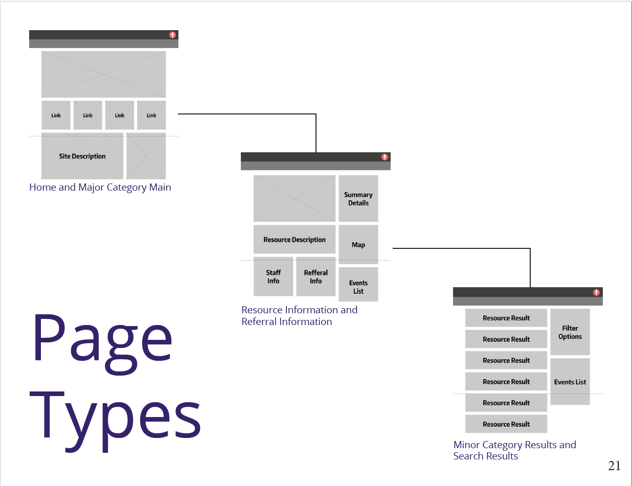 page types.PNG