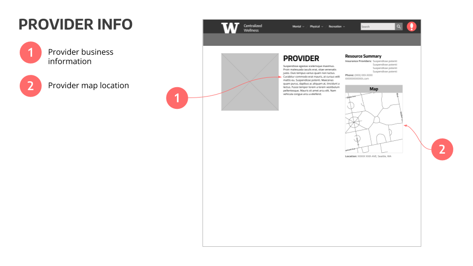 CWW - Annotated Wireframes (3).png