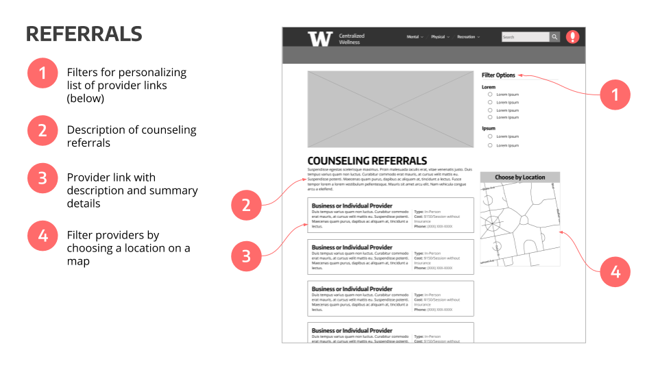 CWW - Annotated Wireframes (4).png