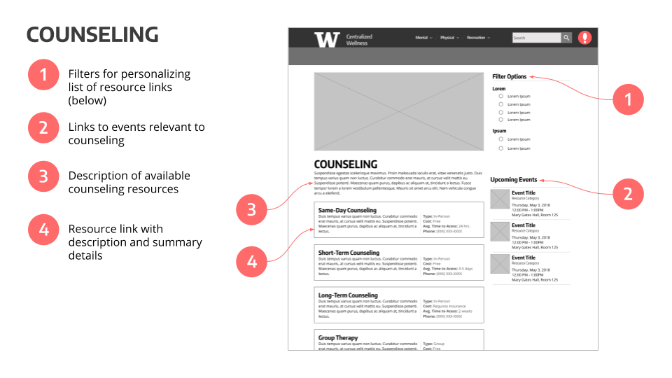 CWW - Annotated Wireframes (6).png