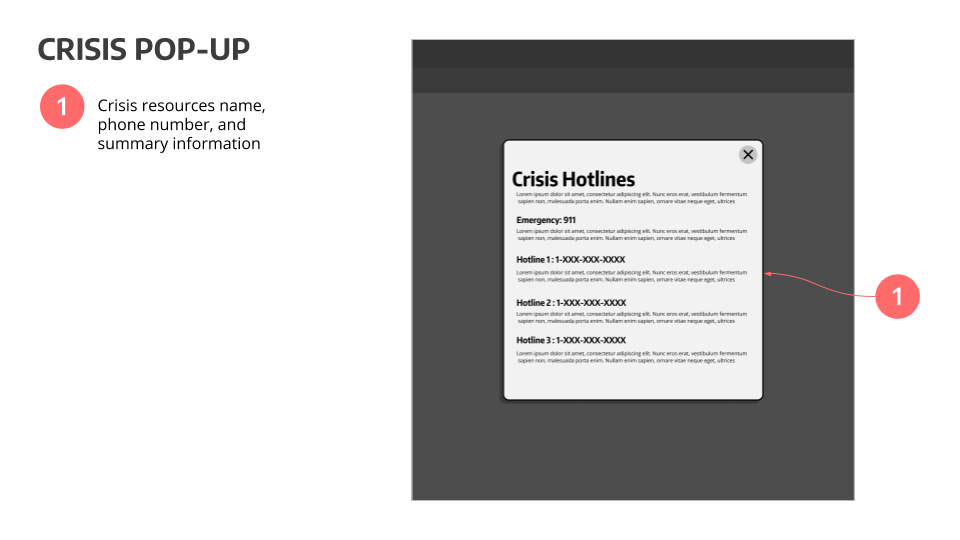 CWW - Annotated Wireframes.png