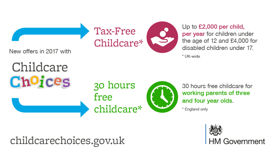 30 Hours Free Early Years Education