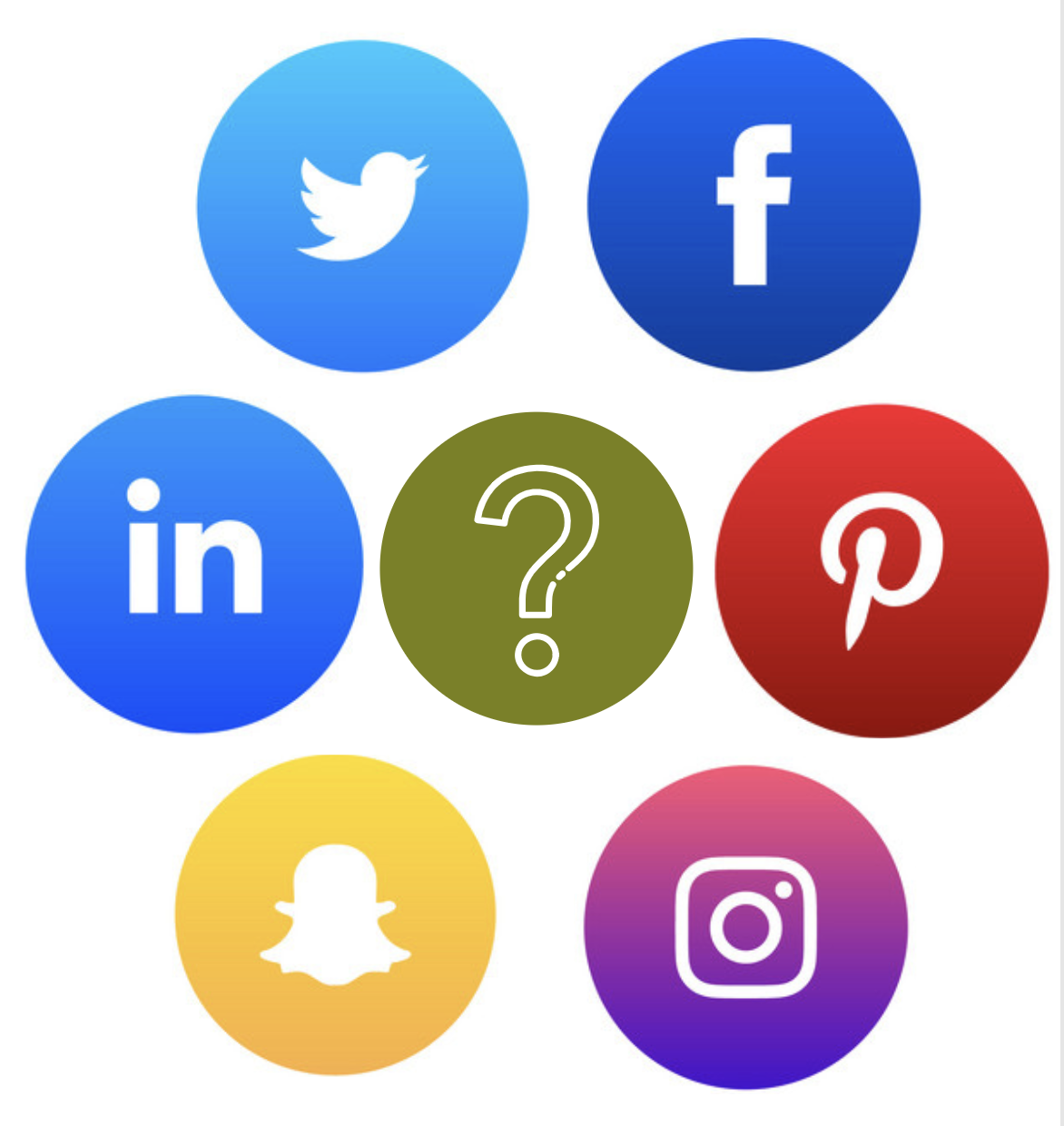 Which Digital Ad trends to follow?
