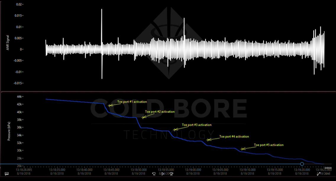 cp sound chart.jpg