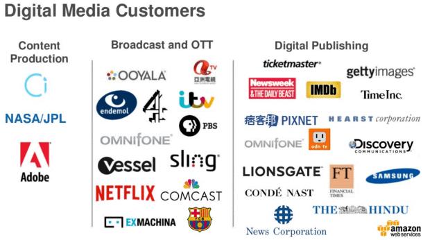 digital-media-customers-aws