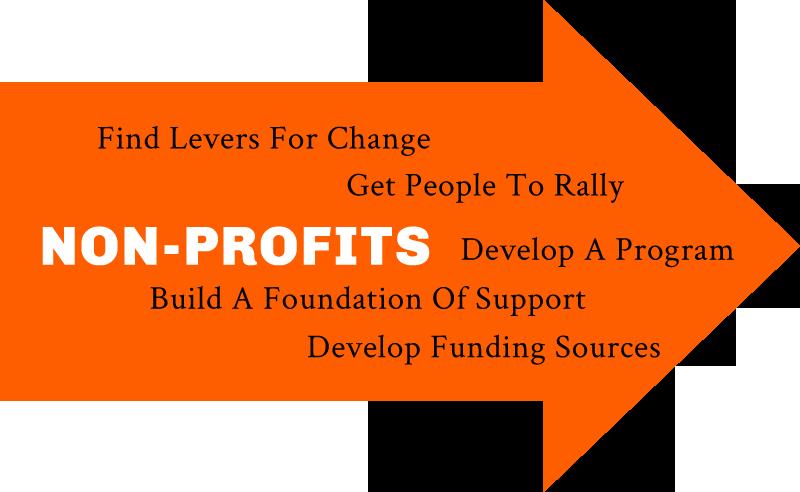 Non-Profits.png