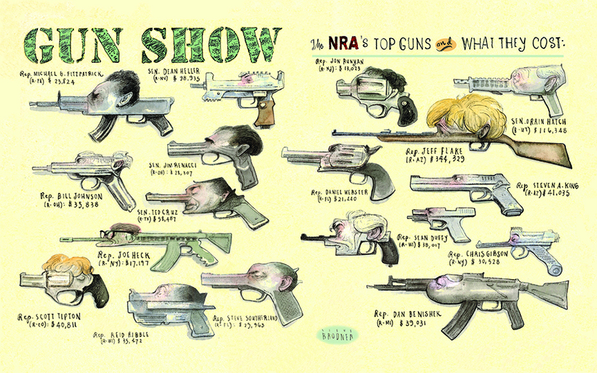 Gun control accountability