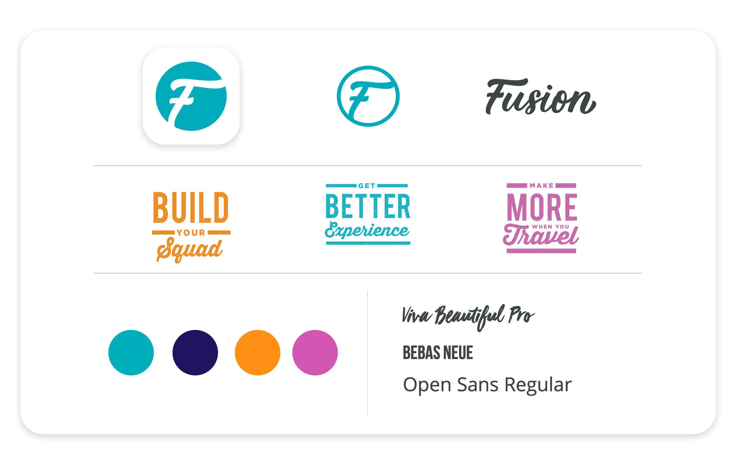 Fruitful Design Strategy Omaha Nebraska Fusion Brandscape.jpg