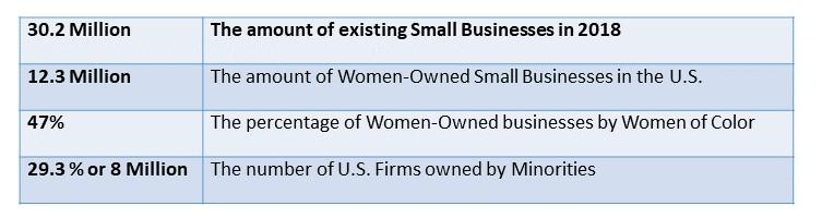 Small Business Data Chart.jpg