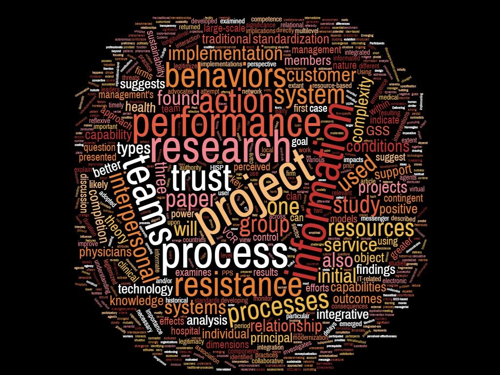 Figure 1: Word Cloud for Articles Published Prior to 2007