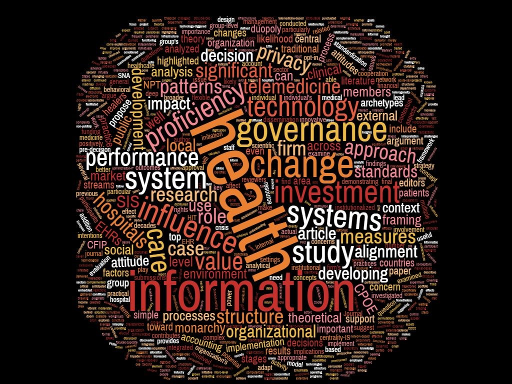 Figure 2: Word Cloud for Articles Published between 2007 and 2012