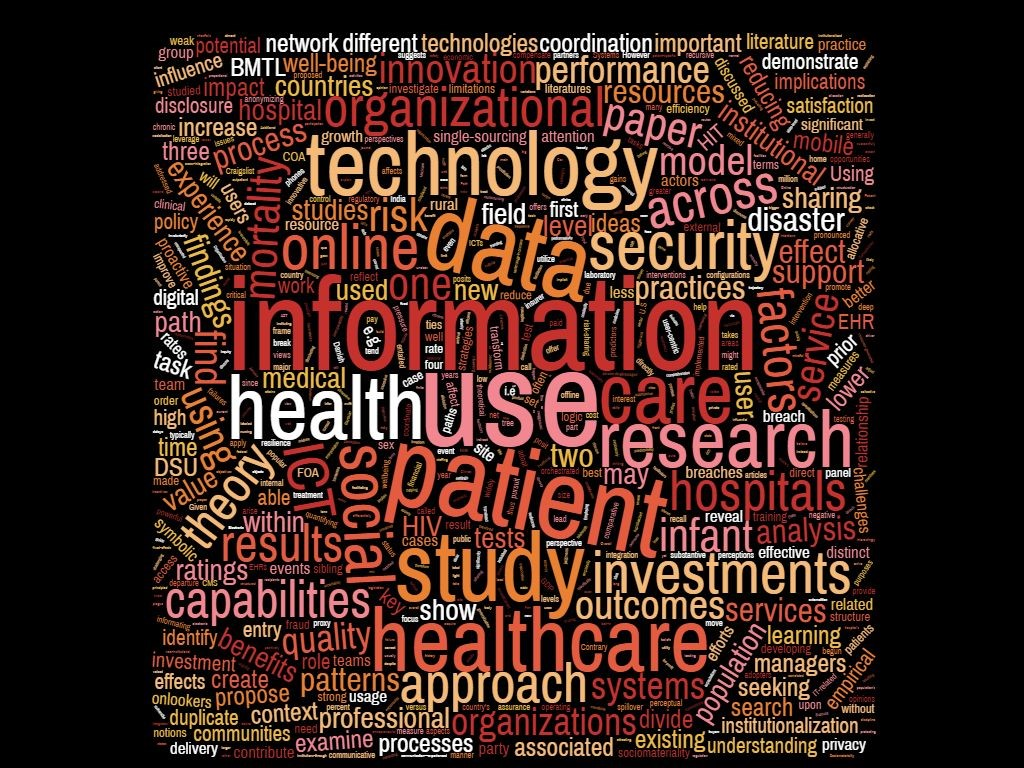 Figure 3: Word Cloud for Articles Published between 2013 and June 2018