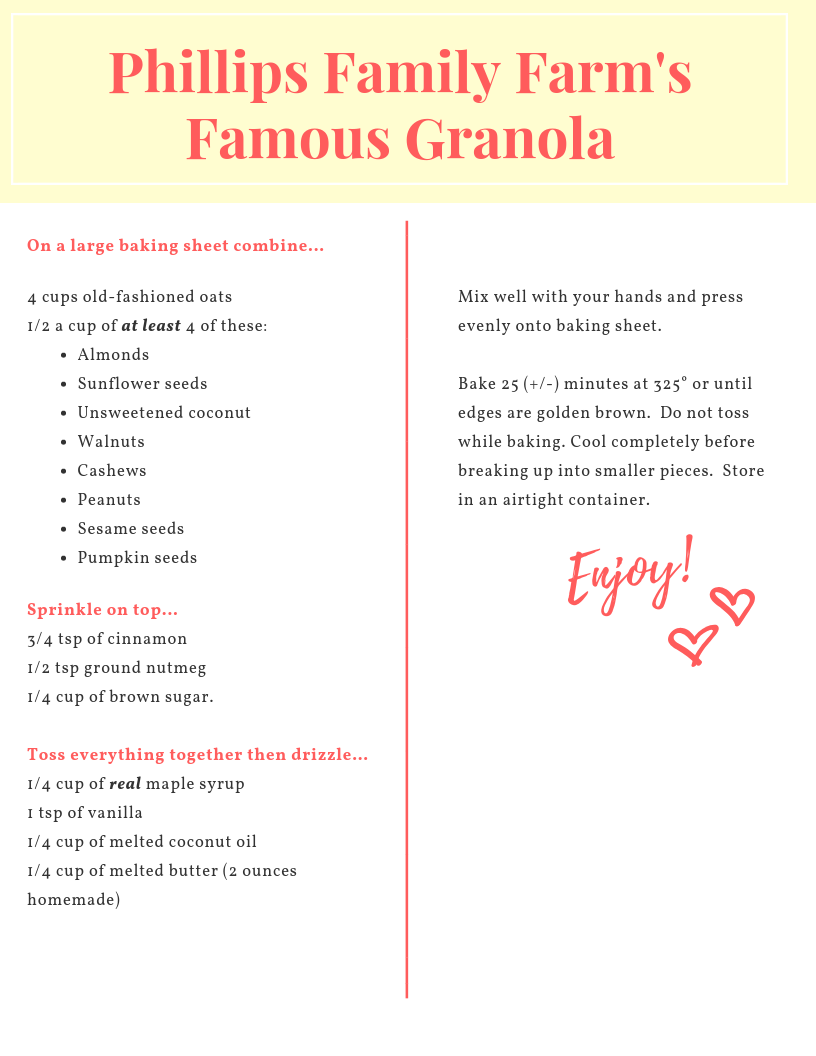 PFF's Famous Granola Recipe.png