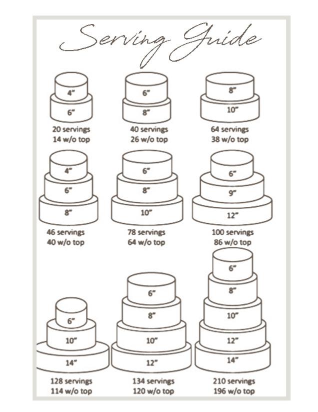 cake+serving+guide.jpg