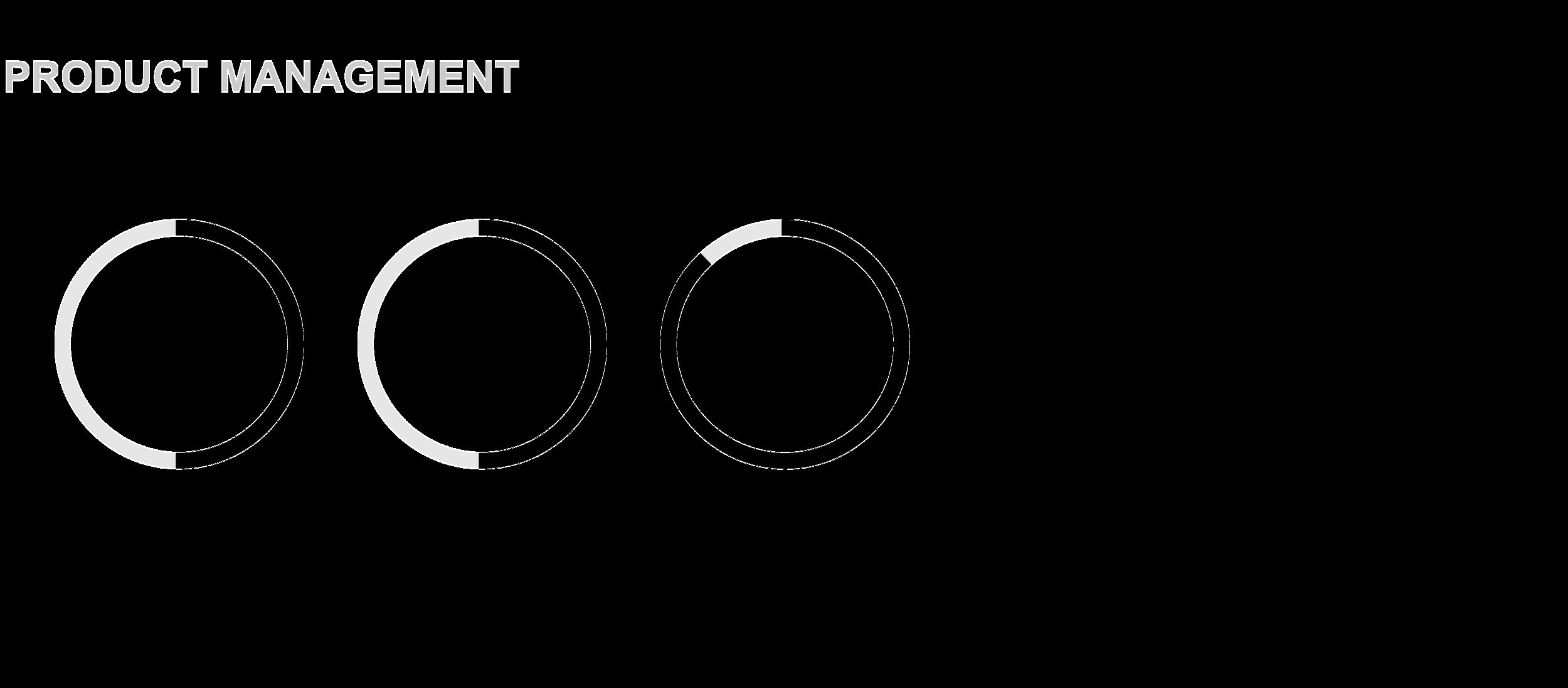 involvement-03.png