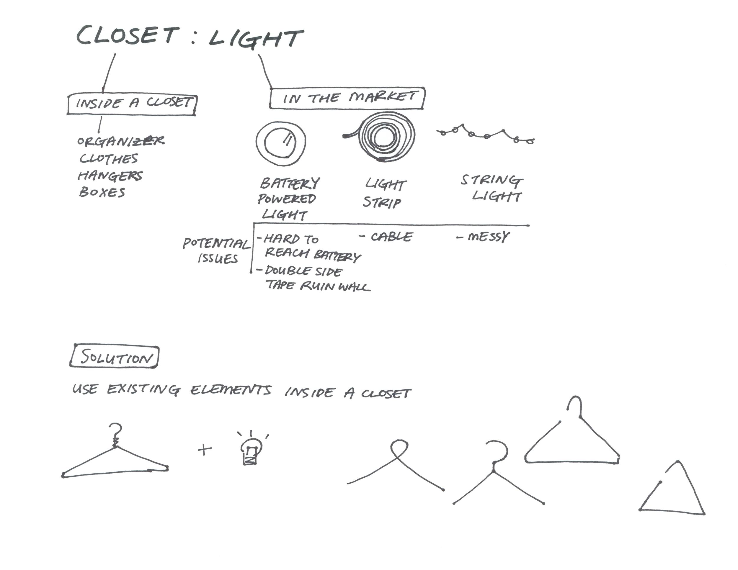 Closet Light1.png