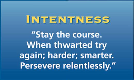 Intentness.png